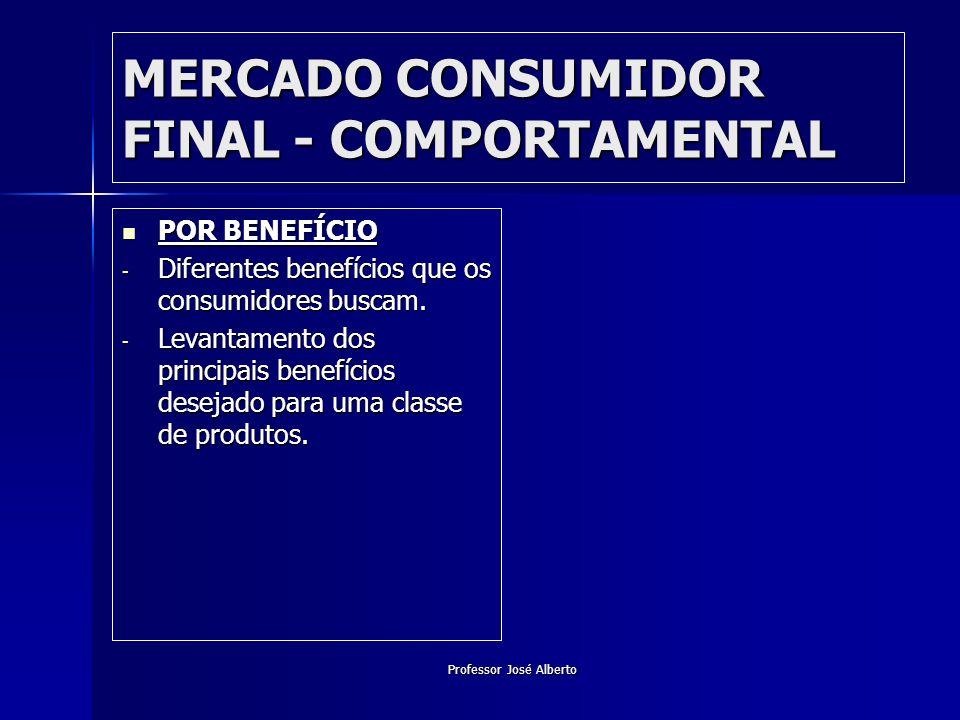 Professor José Alberto POR BENEFÍCIO POR BENEFÍCIO - Diferentes benefícios que os consumidores buscam. - Levantamento dos principais benefícios deseja