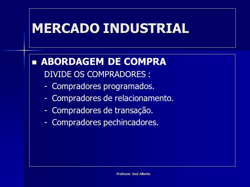 Professor José Alberto ABORDAGEM DE COMPRA DIVIDE OS COMPRADORES : - -Compradores programados. - -Compradores de relacionamento. - -Compradores de tra