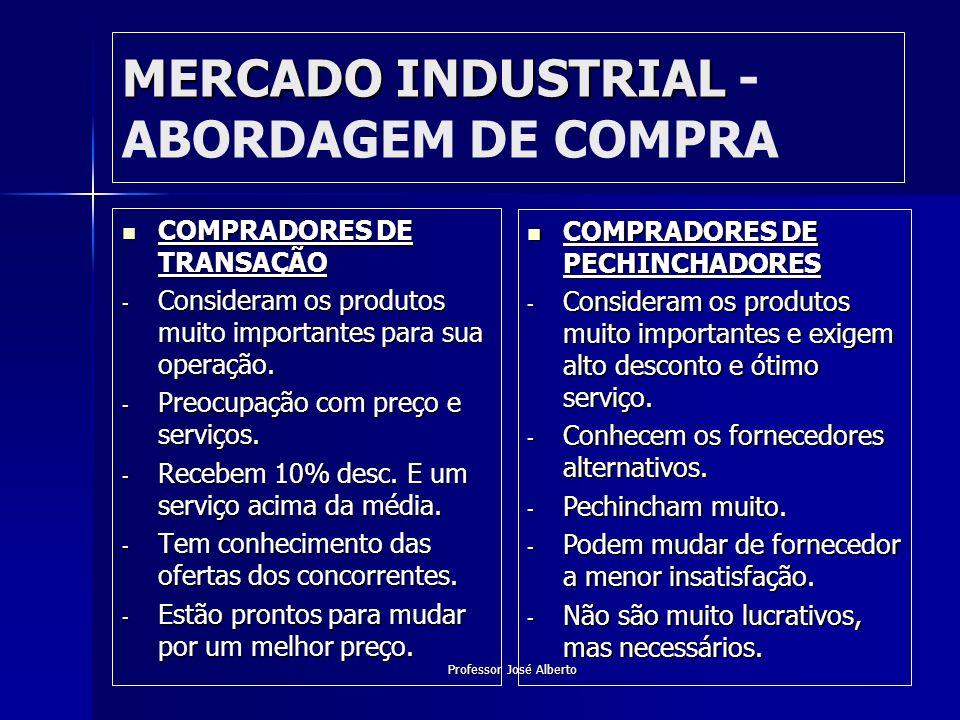 Professor José Alberto COMPRADORES DE TRANSAÇÃO COMPRADORES DE TRANSAÇÃO - Consideram os produtos muito importantes para sua operação. - Preocupação c