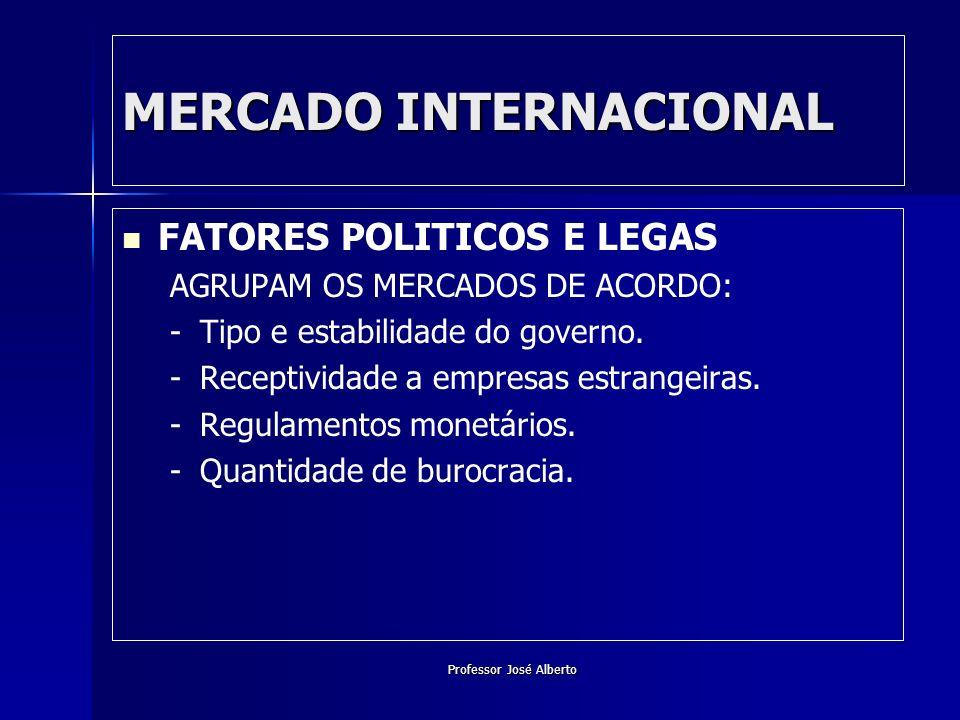 Professor José Alberto FATORES POLITICOS E LEGAS AGRUPAM OS MERCADOS DE ACORDO: - -Tipo e estabilidade do governo. - -Receptividade a empresas estrang