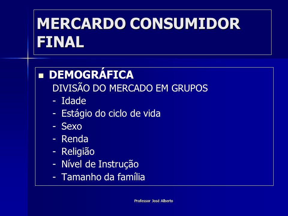 Professor José Alberto MERCARDO CONSUMIDOR FINAL DEMOGRÁFICA DIVISÃO DO MERCADO EM GRUPOS - -Idade - -Estágio do ciclo de vida - -Sexo - -Renda - -Rel