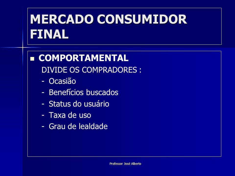 Professor José Alberto MERCADO CONSUMIDOR FINAL COMPORTAMENTAL DIVIDE OS COMPRADORES : - -Ocasião - -Benefícios buscados - -Status do usuário - -Taxa