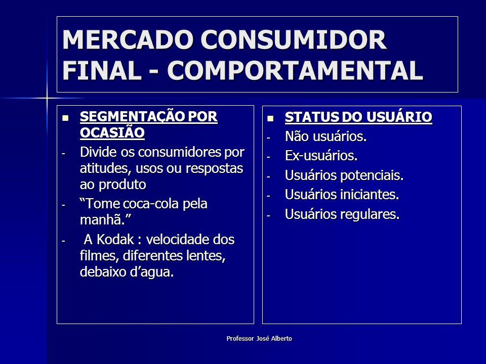 Professor José Alberto MERCADO CONSUMIDOR FINAL - COMPORTAMENTAL SEGMENTAÇÃO POR OCASIÃO SEGMENTAÇÃO POR OCASIÃO - Divide os consumidores por atitudes