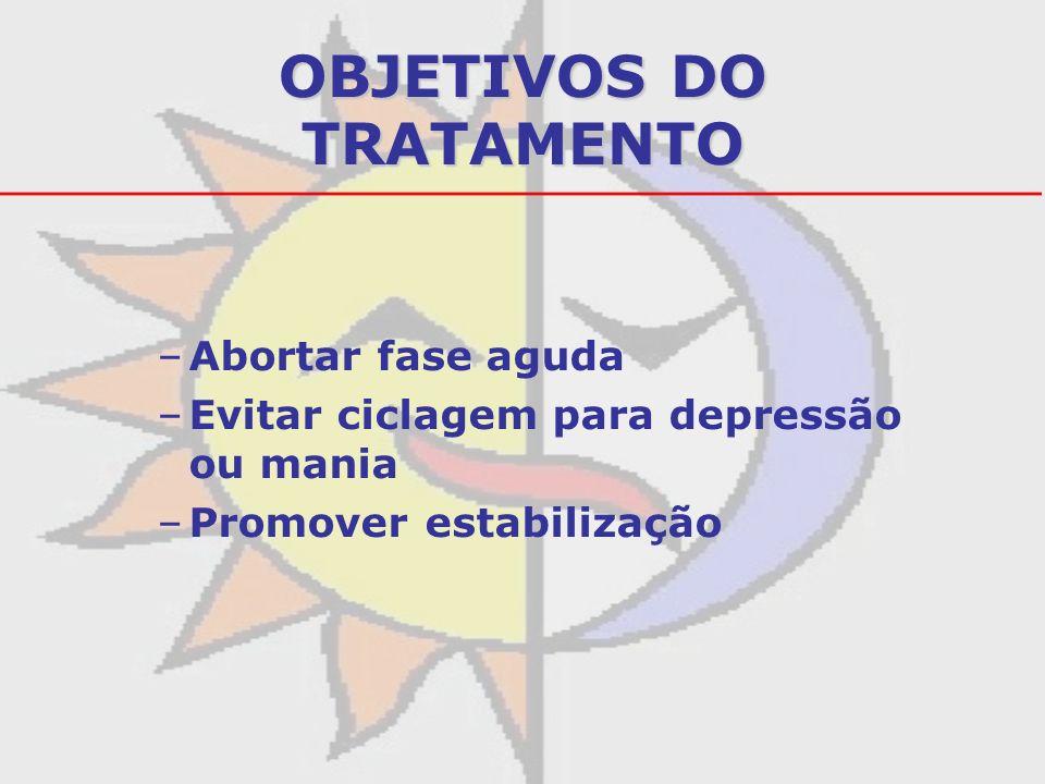 OBJETIVOS DO TRATAMENTO –Abortar fase aguda –Evitar ciclagem para depressão ou mania –Promover estabilização