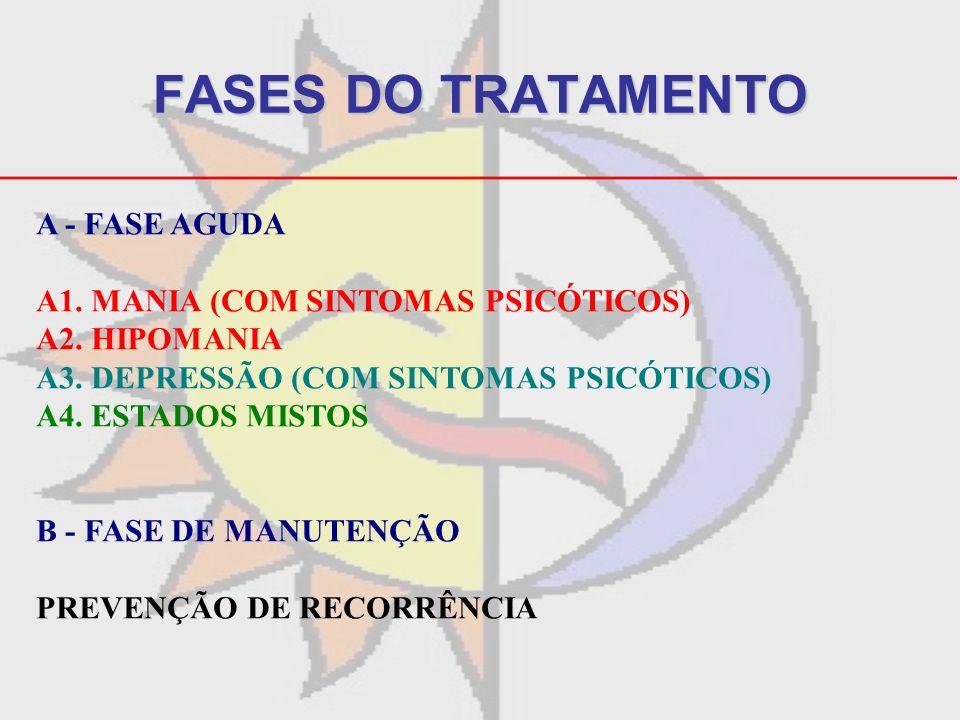 FASES DO TRATAMENTO A - FASE AGUDA A1. MANIA (COM SINTOMAS PSICÓTICOS) A2. HIPOMANIA A3. DEPRESSÃO (COM SINTOMAS PSICÓTICOS) A4. ESTADOS MISTOS B - FA