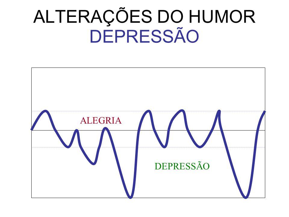 ALTERAÇÕES DO HUMOR DEPRESSÃO ALEGRIA DEPRESSÃO