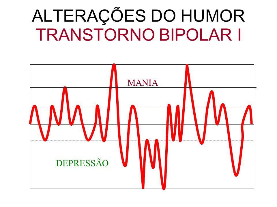 ALTERAÇÕES DO HUMOR TRANSTORNO BIPOLAR I MANIA DEPRESSÃO
