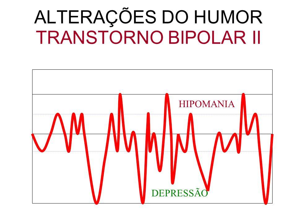 ALTERAÇÕES DO HUMOR TRANSTORNO BIPOLAR X HIPOMANIA DEPRESSÃO