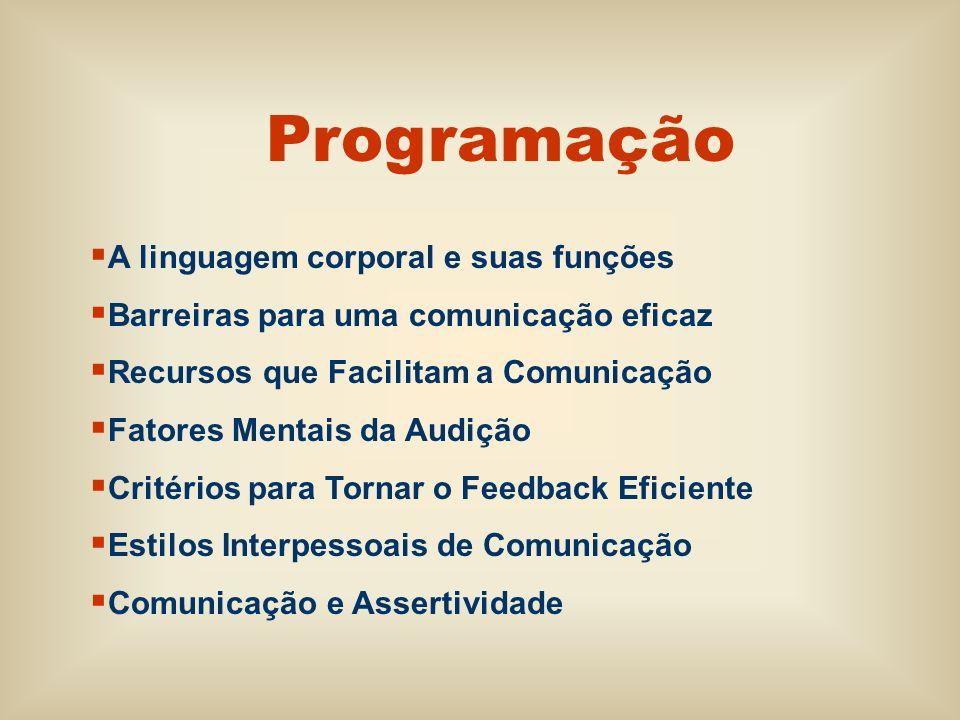 Modelo teórico-prático fundamentado no processo vivencial de aprendizagem e no método andragógico de educação para adultos.
