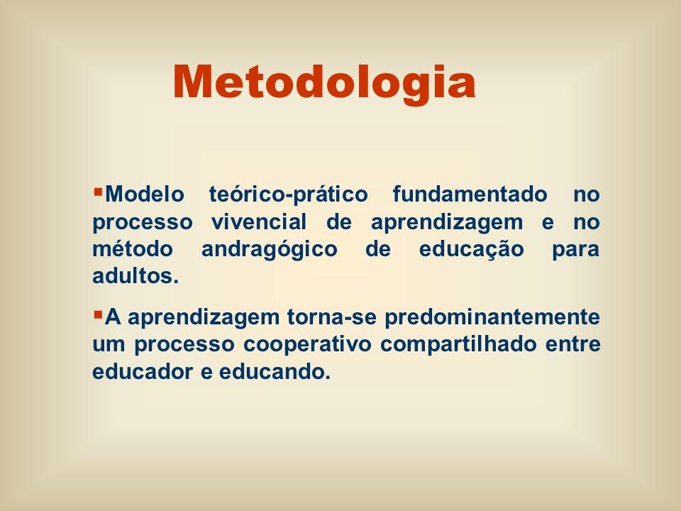 Modelo teórico-prático fundamentado no processo vivencial de aprendizagem e no método andragógico de educação para adultos. A aprendizagem torna-se pr
