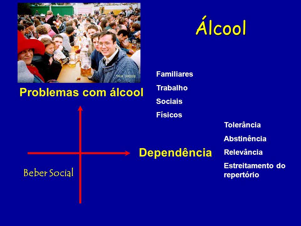Álcool Problemas com álcool Dependência Beber Social Familiares Trabalho Sociais Físicos Tolerância Abstinência Relevância Estreitamento do repertório