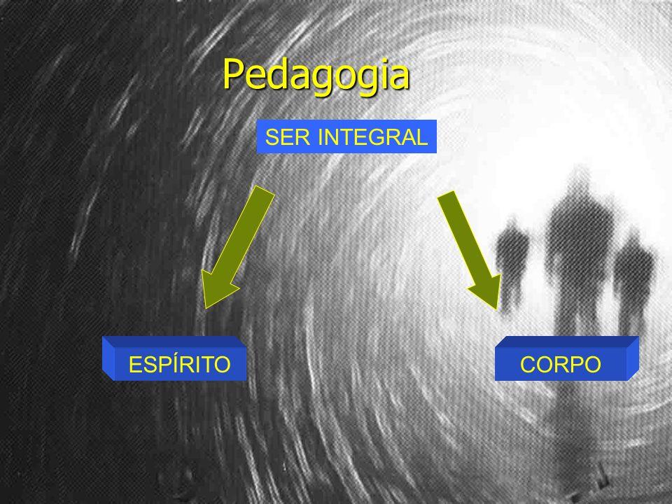 Pedagogia ESPÍRITOCORPO SER INTEGRAL