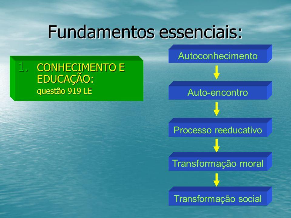 Fundamentos essenciais: 1. CONHECIMENTO E EDUCAÇÃO: questão 919 LE Autoconhecimento Auto-encontro Processo reeducativo Transformação moral Transformaç