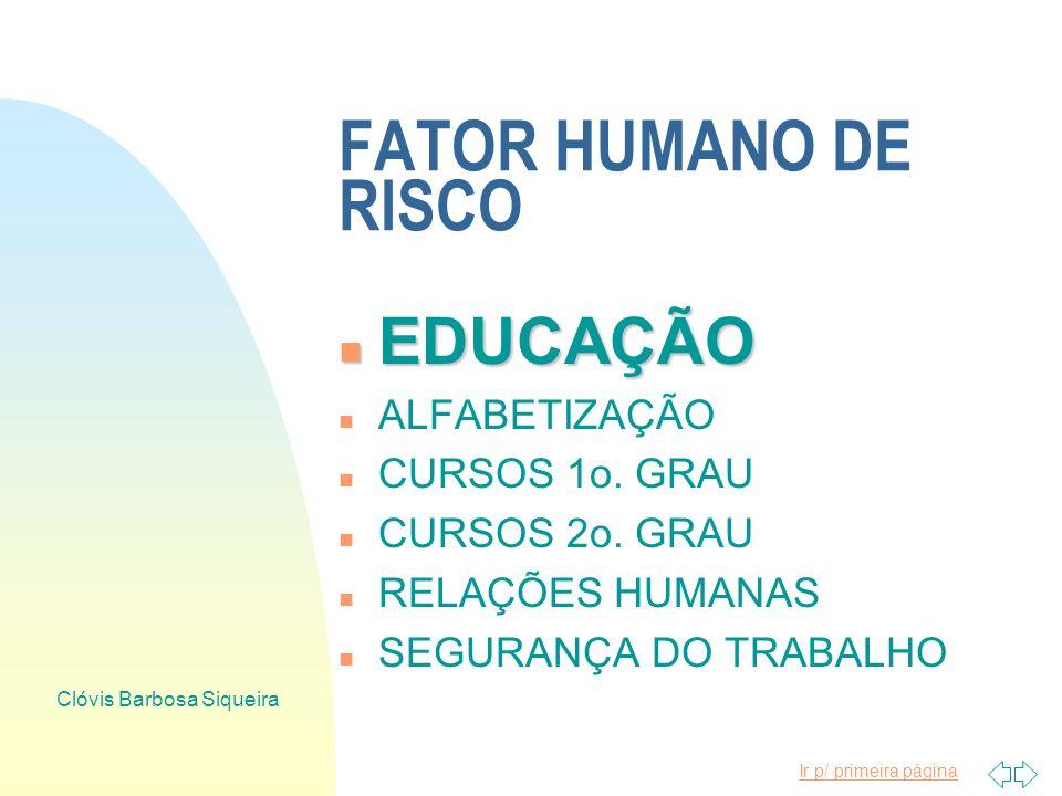 Ir p/ primeira página Clóvis Barbosa Siqueira FATOR HUMANO DE RISCO n AÇÃO n AÇÃO CORRETIVA CORRETIVA : n EDUCAÇÃO n TREINAMENTO