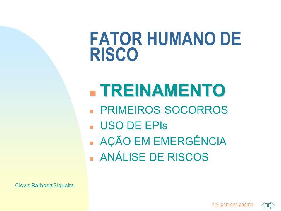 Ir p/ primeira página Clóvis Barbosa Siqueira FATOR HUMANO DE RISCO n TREINAMENTO n OPERACIONAL n FUNCIONAL n CONHECIMENTO DOS PROCESSOS n MELHORIA DE