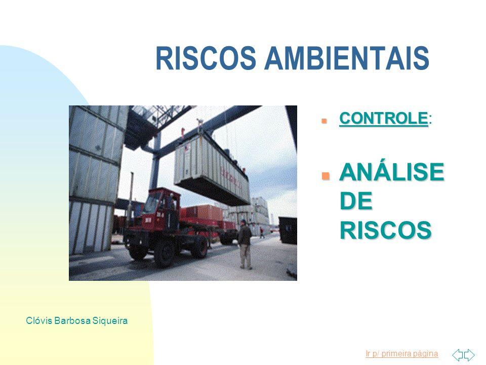 Ir p/ primeira página Clóvis Barbosa Siqueira RISCOS AMBIENTAIS n AGENTES: n QUÍMICOS n FÍSICOS n BIOLÓGICOS n ERGONÔMICOS n MECÂNICOS