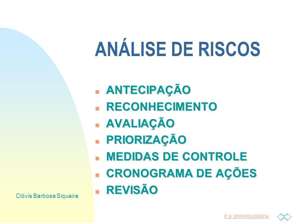 Ir p/ primeira página Clóvis Barbosa Siqueira RISCOS AMBIENTAIS n CONTROLE n CONTROLE: n ANÁLISE DE RISCOS