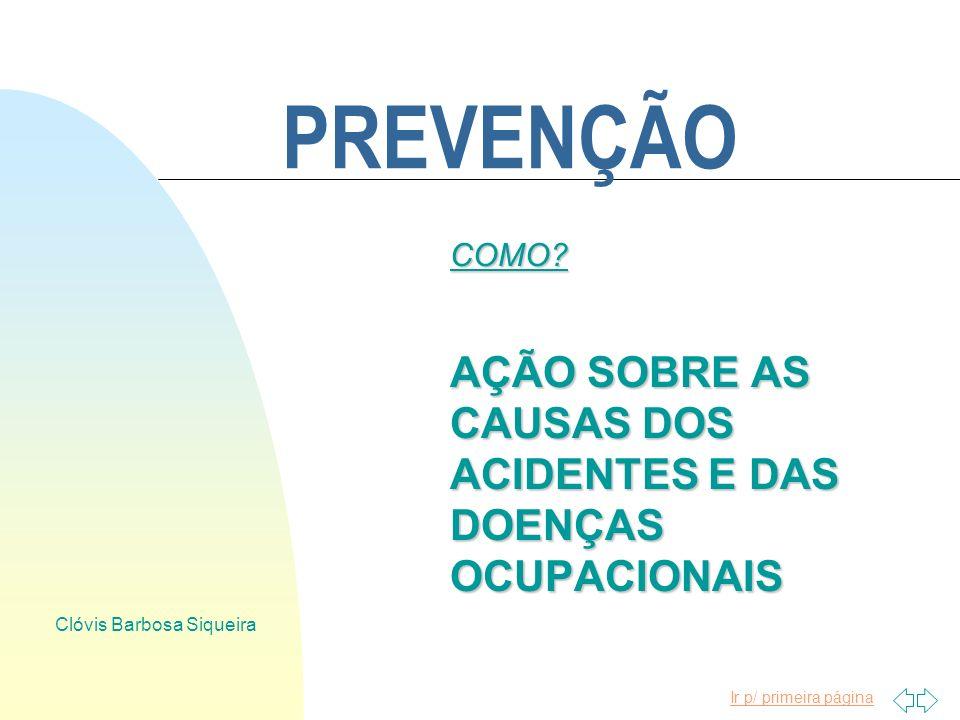 Ir p/ primeira página Clóvis Barbosa Siqueira PREVENÇÃO EVITAR QUE OCORRA O ACIDENTE OU DOENÇA OCUPACIONAL