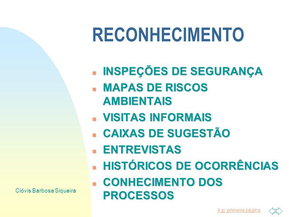 Ir p/ primeira página Clóvis Barbosa Siqueira ANTECIPAÇÃO n NOVOS: n PROJETOS n LAY OUT n EQUIPAMENTOS n EFEITOS: n ERGONÔMICOS n HIGIÊNICOS n SEGURAN