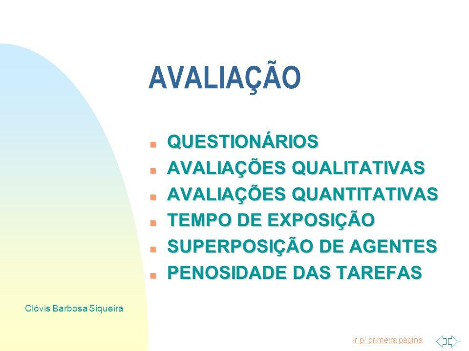Ir p/ primeira página Clóvis Barbosa Siqueira RECONHECIMENTO n INSPEÇÕES DE SEGURANÇA n MAPAS DE RISCOS AMBIENTAIS n VISITAS INFORMAIS n CAIXAS DE SUG