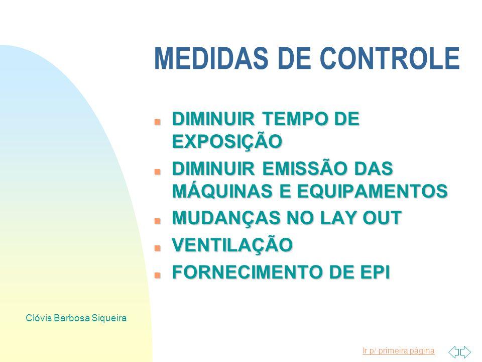 Ir p/ primeira página Clóvis Barbosa Siqueira PRIORIZAÇÃO n ANÁLISE DE RISCOS: n APR n ÁRVORE DE FALHAS n DIAGRAMA CAUSA / EFEITO n FERRAMENTA GUT n A