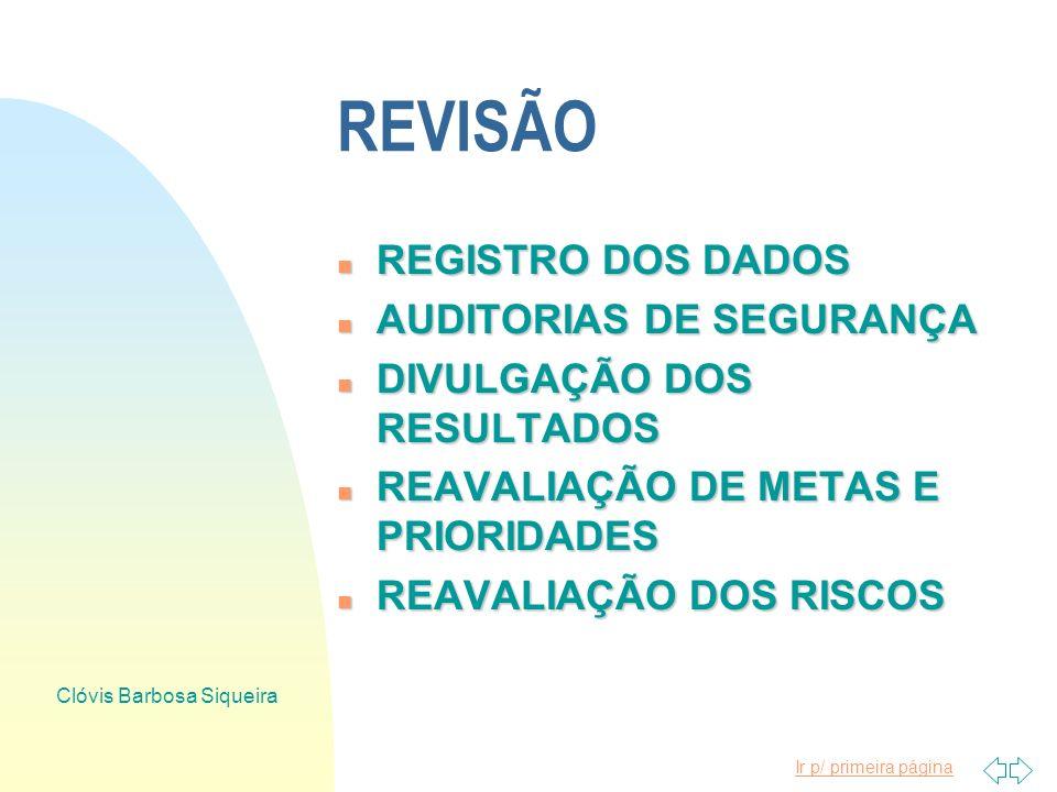 Ir p/ primeira página Clóvis Barbosa Siqueira MEDIDAS DE CONTROLE n DIMINUIR TEMPO DE EXPOSIÇÃO n DIMINUIR EMISSÃO DAS MÁQUINAS E EQUIPAMENTOS n MUDAN