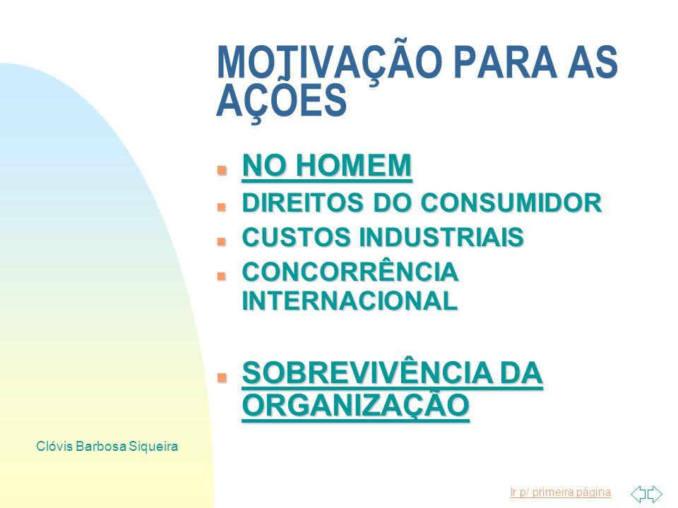 Ir p/ primeira página Clóvis Barbosa Siqueira MOTIVAÇÃO PARA AS AÇÕES n NO HOMEM : n PROGRAMAS DE QUALIDADE n PROGRAMA 5S n CERTIFICAÇÕES INTERNACIONA