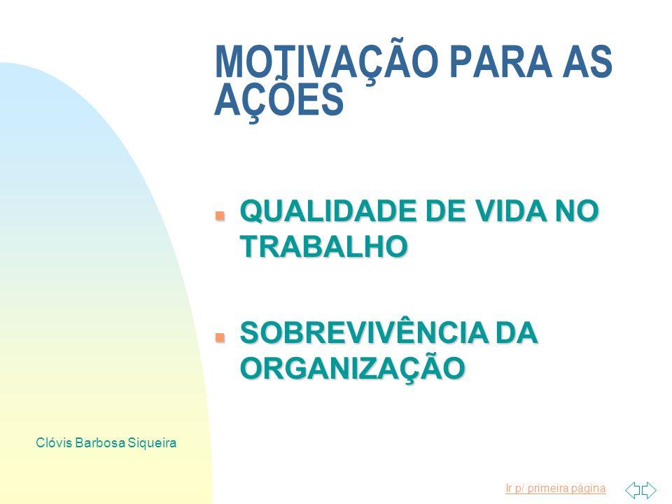 Ir p/ primeira página Clóvis Barbosa Siqueira MOTIVAÇÃO PARA AS AÇÕES n NO n NO MEIO AMBIENTE: n LEGISLAÇÃO n FISCALIZAÇÃO n AÇÕES n AÇÕES JUDICIAIS