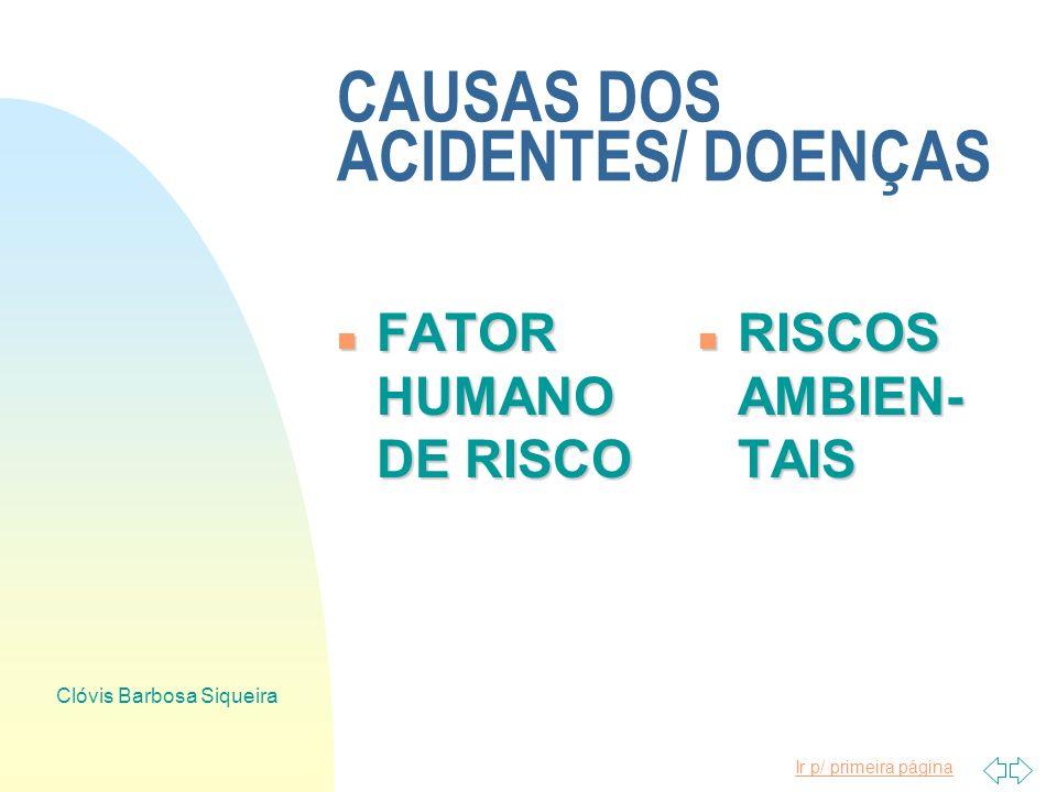 Ir p/ primeira página Clóvis Barbosa Siqueira FALHAS DA PREVENÇÃO n ACIDENTES DO TRABALHO n DOENÇAS OCUPACIONAIS
