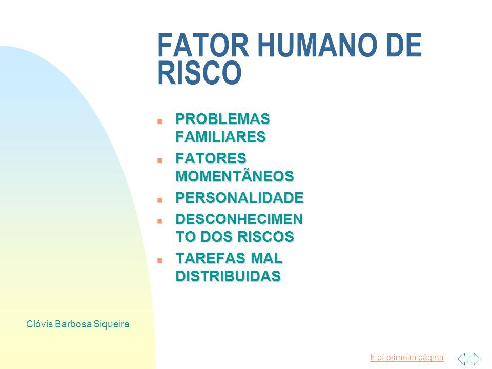 Ir p/ primeira página Clóvis Barbosa Siqueira CAUSAS DOS ACIDENTES/ DOENÇAS n FATOR HUMANO DE RISCO n RISCOS AMBIEN- TAIS
