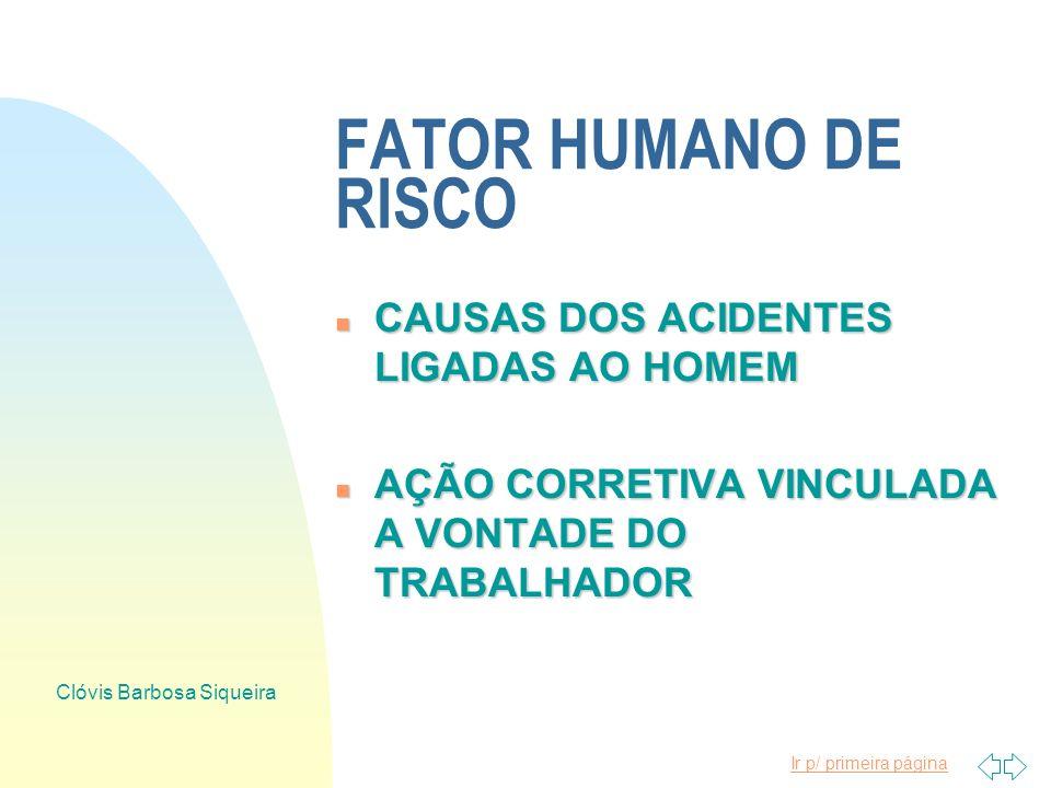 Ir p/ primeira página Clóvis Barbosa Siqueira FATOR HUMANO DE RISCO