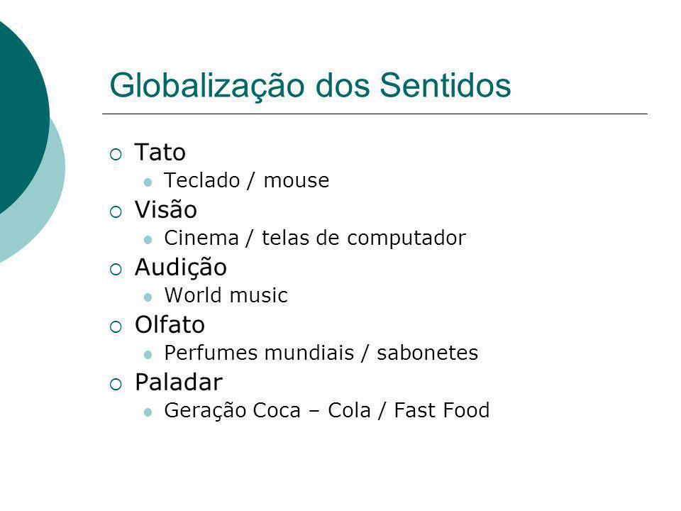 Globalização dos Sentidos Tato Teclado / mouse Visão Cinema / telas de computador Audição World music Olfato Perfumes mundiais / sabonetes Paladar Ger