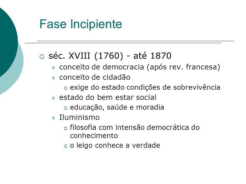 Fase Incipiente séc. XVIII (1760) - até 1870 conceito de democracia (após rev. francesa) conceito de cidadão exige do estado condições de sobrevivênci
