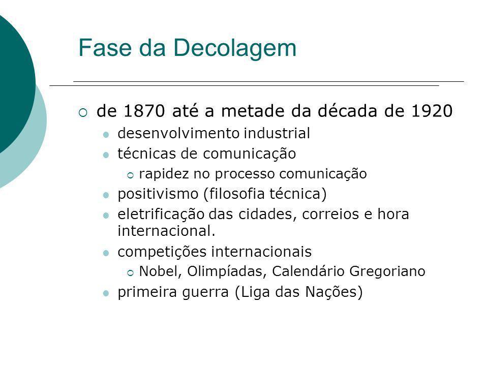 Fase da Decolagem de 1870 até a metade da década de 1920 desenvolvimento industrial técnicas de comunicação rapidez no processo comunicação positivism