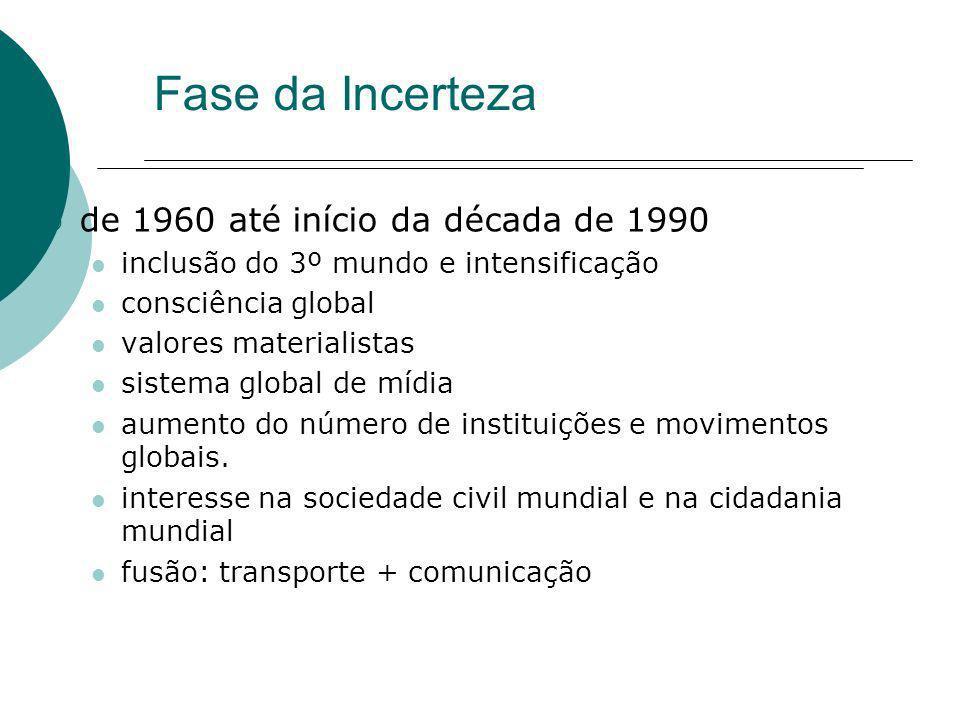 Fase da Incerteza de 1960 até início da década de 1990 inclusão do 3º mundo e intensificação consciência global valores materialistas sistema global d