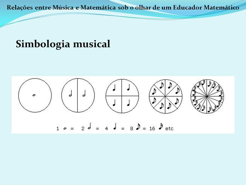 Relações entre Música e Matemática sob o olhar de um Educador Matemático Simbologia musical Uma música 4 por 8 pode ter seus compassos formados por quatro colcheias: Somando-se quatro frações de 1/8 de semibreve Pode ser formado também por duas semínimas: Somando-se duas frações de 1/4 de semibreve O que também pode ser representado por oito semicolcheias: Somando-se oito frações de 1/16 de semibreve