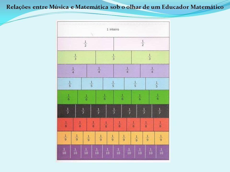 Relações entre Música e Matemática sob o olhar de um Educador Matemático É importante trazer algumas representações musicais através de trechos de partituras ou de livros de exercícios de ritmo, mostrando aos alunos a padronização existente nos compassos.