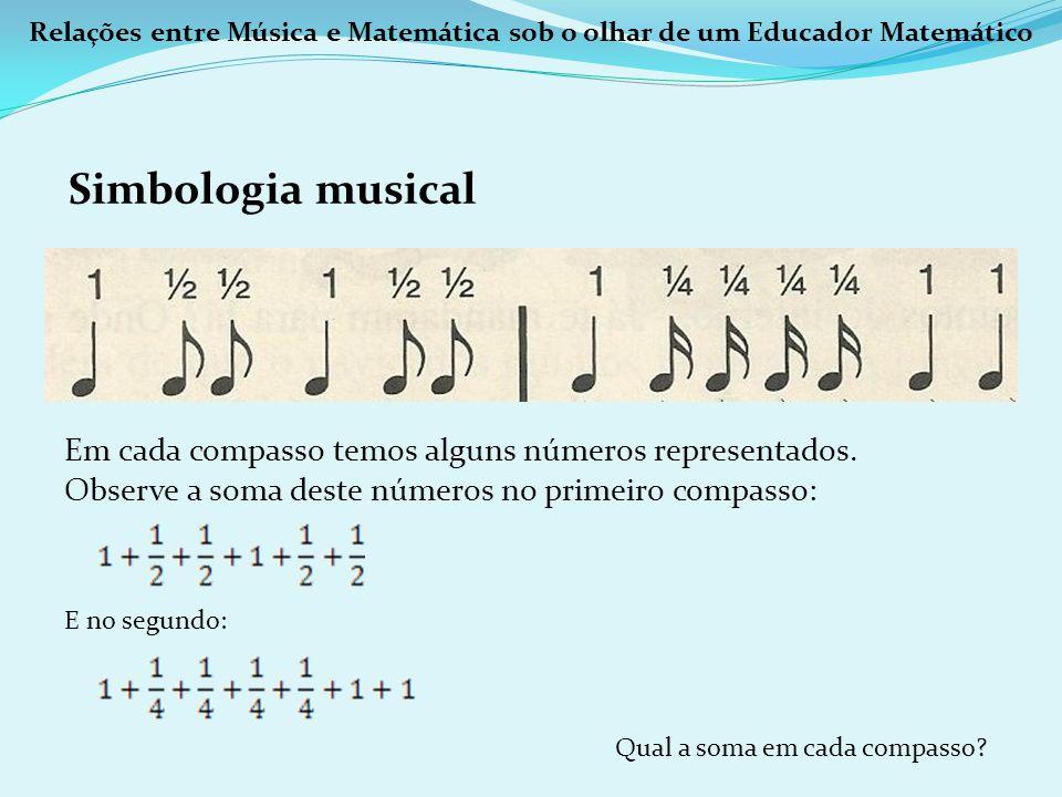 Relações entre Música e Matemática sob o olhar de um Educador Matemático Simbologia musical Em cada compasso temos alguns números representados. Obser