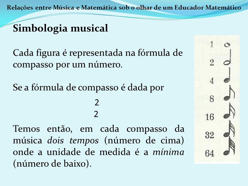Relações entre Música e Matemática sob o olhar de um Educador Matemático Simbologia musical Observem outra fórmula de compasso: 4 8 Temos em cada compasso desta música quatro tempos (número de cima), onde a unidade de medida agora é a colcheia (número de baixo).