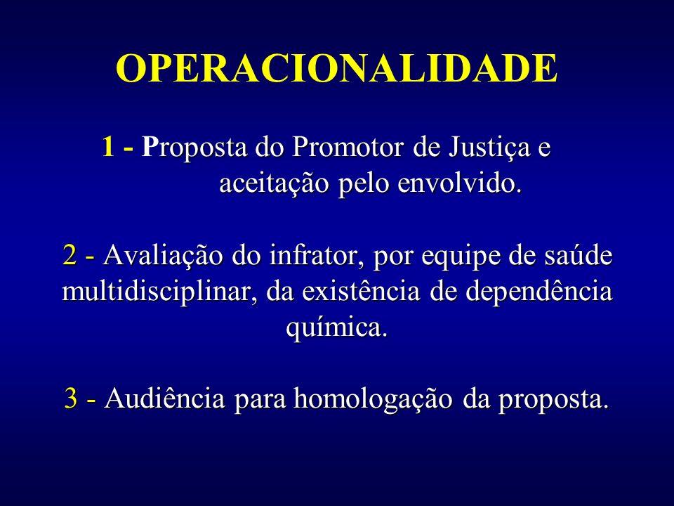 roposta do Promotor de Justiça e aceitação pelo envolvido. 2 - Avaliação do infrator, por equipe de saúde multidisciplinar, da existência de dependênc