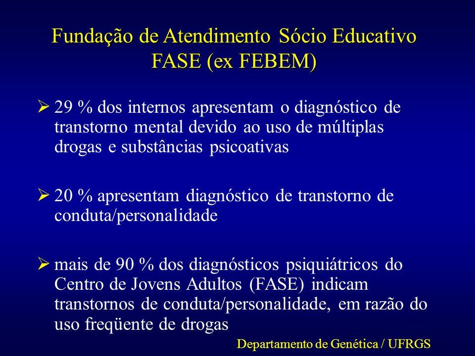 29 % dos internos apresentam o diagnóstico de transtorno mental devido ao uso de múltiplas drogas e substâncias psicoativas 20 % apresentam diagnóstic