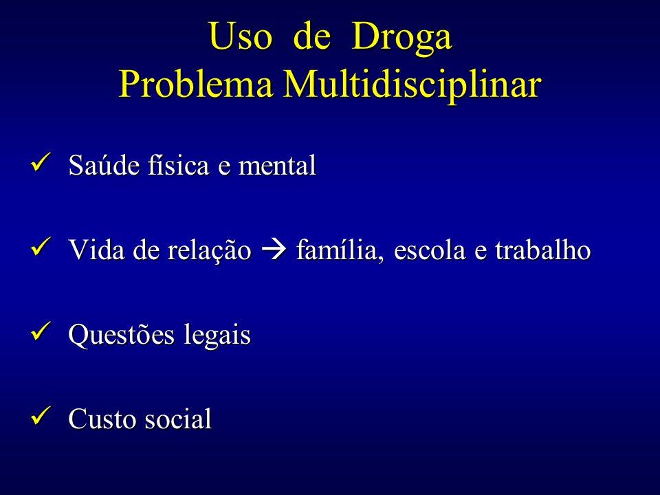 Uso de Droga Problema Multidisciplinar Saúde física e mental Saúde física e mental Vida de relação família, escola e trabalho Vida de relação família,