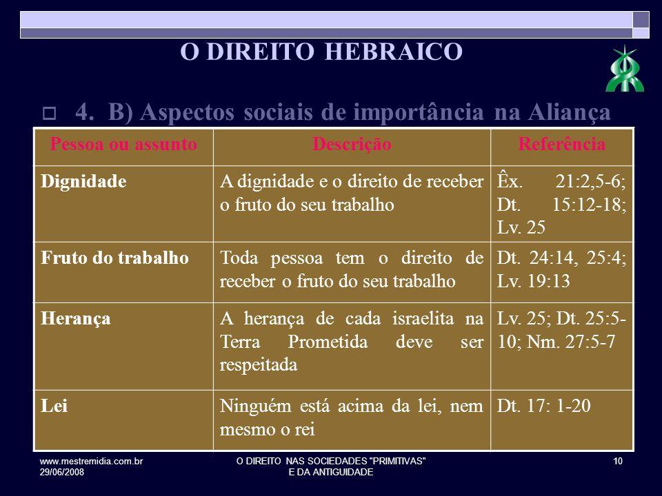 www.mestremidia.com.br 29/06/2008 O DIREITO NAS SOCIEDADES PRIMITIVAS E DA ANTIGUIDADE 11 Pessoa ou assuntoDescriçãoReferência BensOs bens de toda pessoa devem estar a salvo Êx.