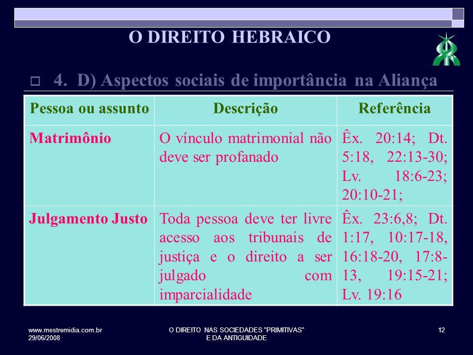 www.mestremidia.com.br 29/06/2008 O DIREITO NAS SOCIEDADES PRIMITIVAS E DA ANTIGUIDADE 13 Pessoa ou assuntoDescriçãoReferência ExploraçãoNinguém, mesmo que estejaÊx.