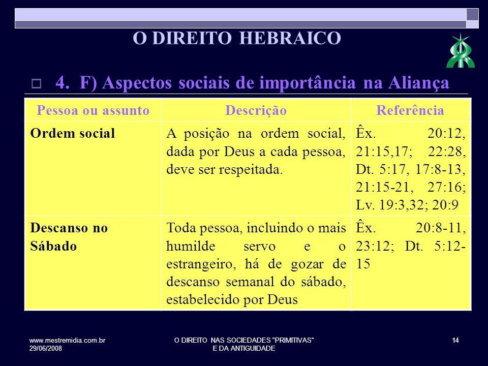 www.mestremidia.com.br 29/06/2008 O DIREITO NAS SOCIEDADES PRIMITIVAS E DA ANTIGUIDADE 15 5.