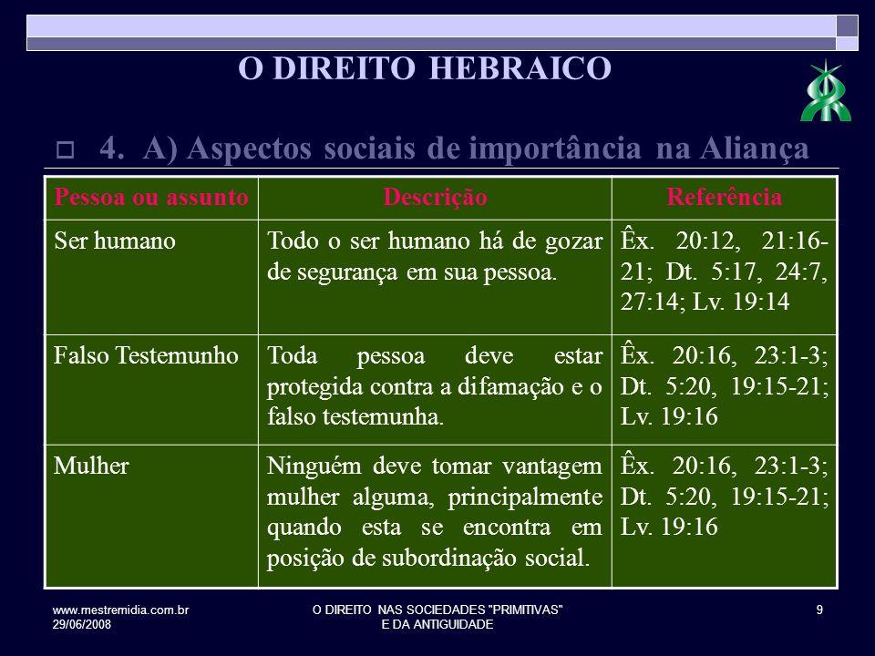 www.mestremidia.com.br 29/06/2008 O DIREITO NAS SOCIEDADES PRIMITIVAS E DA ANTIGUIDADE 10 Pessoa ou assuntoDescriçãoReferência DignidadeA dignidade e o direito de receber o fruto do seu trabalho Êx.