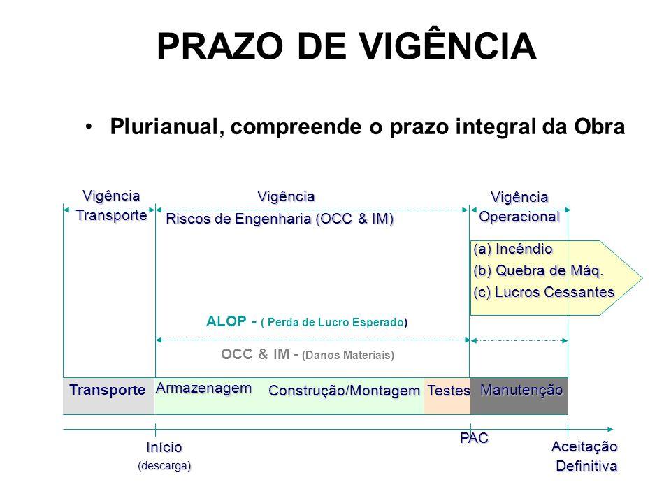 Transporte PAC Vigência Transporte Plurianual, compreende o prazo integral da Obra Aceitação Definitiva DefinitivaInício(descarga) Armazenagem Testes