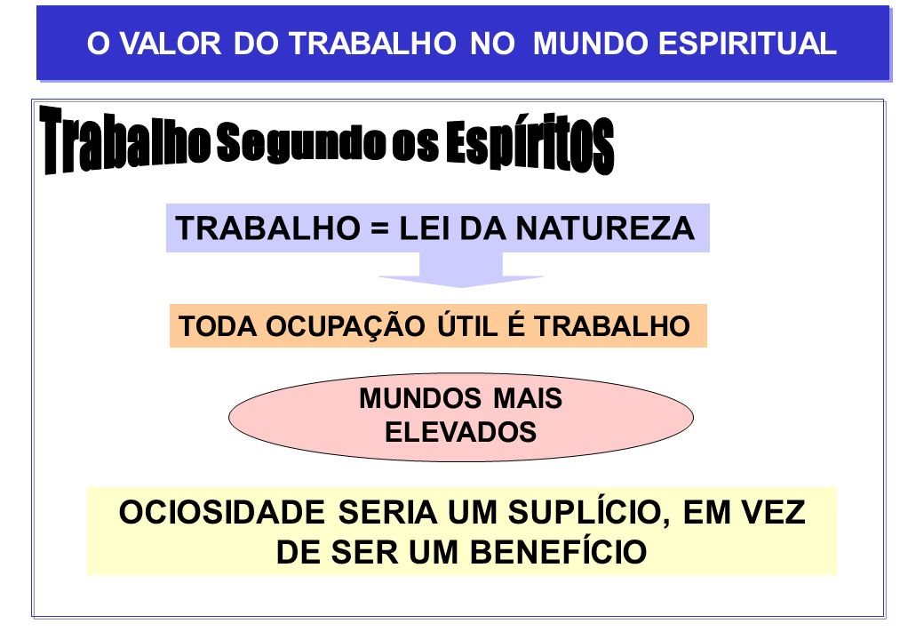 TRABALHO = LEI DA NATUREZA TODA OCUPAÇÃO ÚTIL É TRABALHO MUNDOS MAIS ELEVADOS OCIOSIDADE SERIA UM SUPLÍCIO, EM VEZ DE SER UM BENEFÍCIO O VALOR DO TRAB