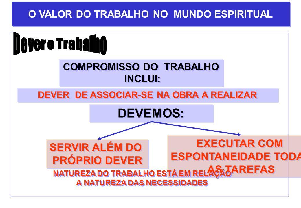 COMPROMISSO DO TRABALHO INCLUI: COMPROMISSO DO TRABALHO INCLUI: DEVER DE ASSOCIAR-SE NA OBRA A REALIZAR DEVEMOS: SERVIR ALÉM DO PRÓPRIO DEVER SERVIR A