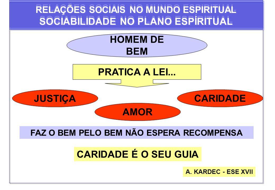 RELAÇÕES SOCIAIS NO MUNDO ESPIRITUAL SOCIABILIDADE NO PLANO ESPÍRITUAL RELAÇÕES SOCIAIS NO MUNDO ESPIRITUAL SOCIABILIDADE NO PLANO ESPÍRITUAL HOMEM DE